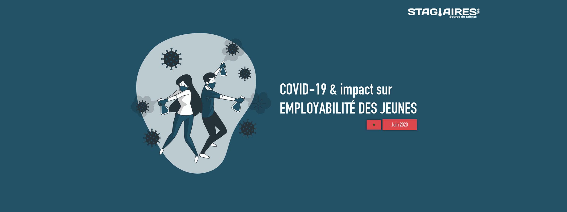 Impact du COVID-19 sur l'employabilité des jeunes au Maroc